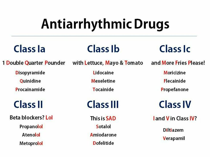 Antiarrhythmic drugs cheat sheet