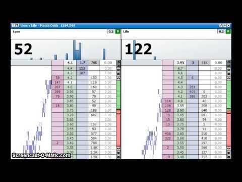 Betfair trading - ramblings of a scalper #2 - YouTube