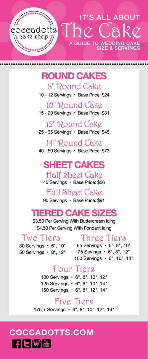 Cake Flavors & Pricing — Coccadotts Cake Shop :: Custom Cake & Cupcake Bakery for Weddings, Birthdays, or any celebration