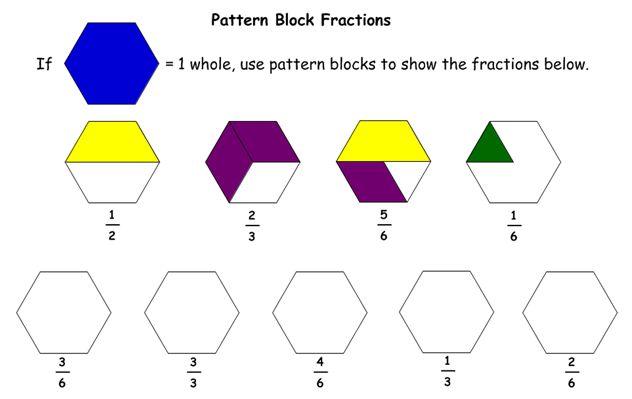 fractions | Fraction Tiles Model: Improper Fractions and ...