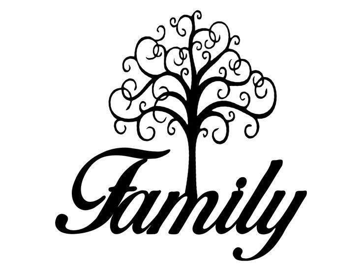 10 Best Family History Images On Pinterest