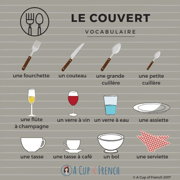Cutlery French words