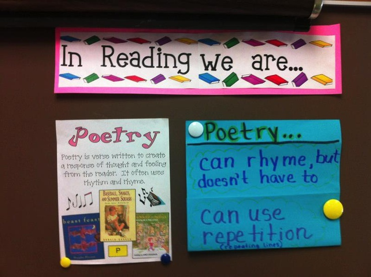 http://www.julieballew.com/A_Literate_Life/Photos/Pages/Classrooms_files/Media/IMG_0997/IMG_0997.jpg?disposition=downloadClassroom Stuff, Teachers Things, Schools Ideas, Teachers Stuff, Teachers Pin