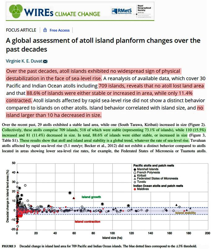4 New Papers One Alarm Dispelling Conclusion Future Sea Level Rise May Not Threaten Islands After All Coralreefs Naturalv Sea Level Rise Sea Level Levels