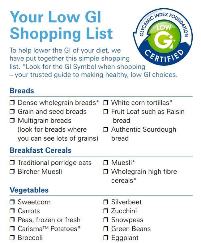 low glycemic shopping list pdf