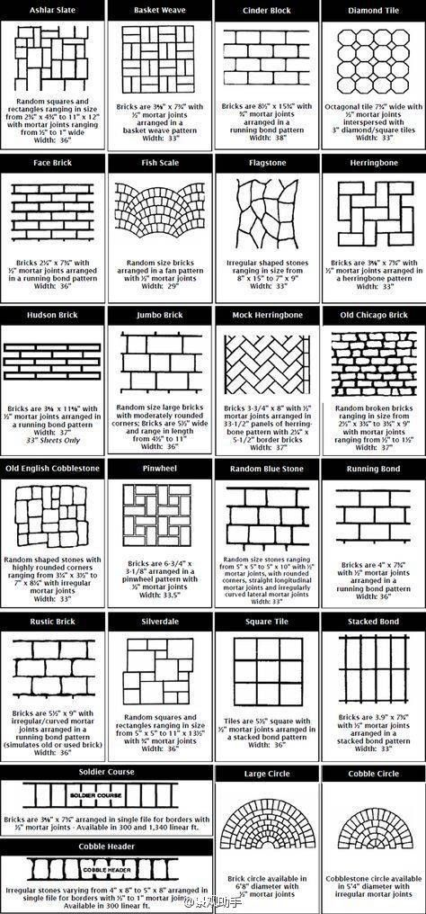 25 best ideas about brick patterns on pinterest for Brick types and styles
