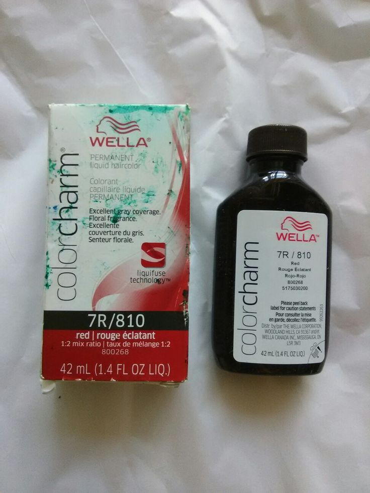 Wella color charm permanent hair dye in 7R/810 red. New, never used, box stained with dye from storage.