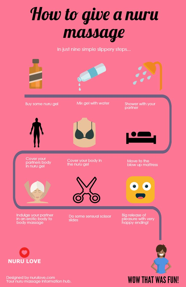 Great infographic from www.nurulove.com
