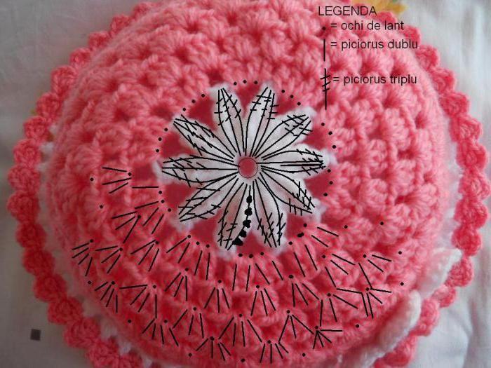 летняя шапочка крючком для девочки схема