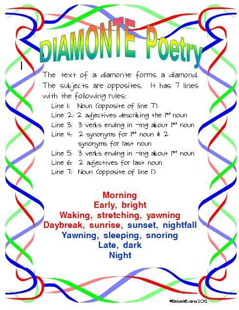 Diamonte Poster