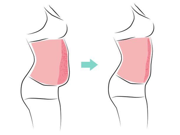 Mit einer ausgeglichenen Schilddrüse fällt das Abnehmen gleich viel leichter.