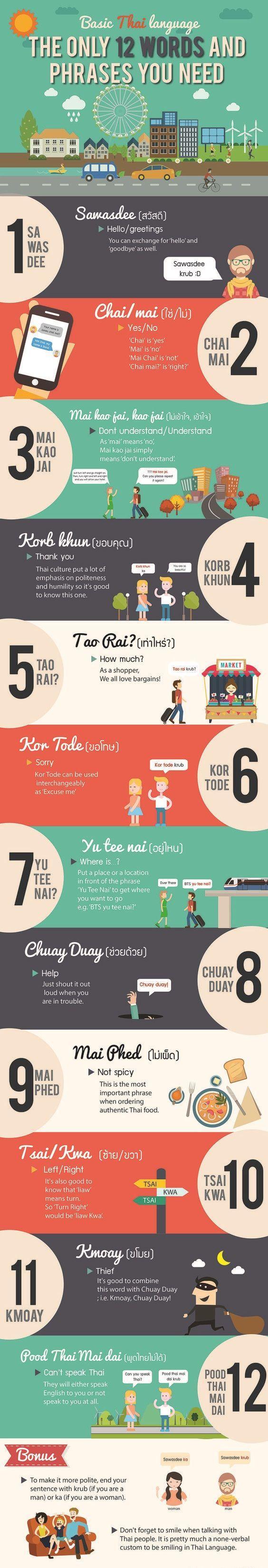 Learning Thai Language Lesson 2)