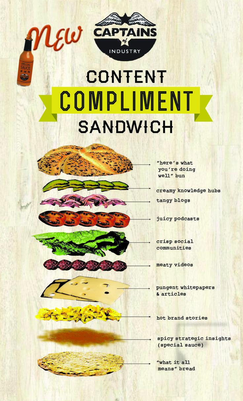 Nice Classroom Design ~ The captains compliment sandwich infographics
