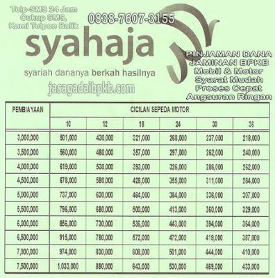 Tabel Angsuran Gadai BPKB Motor - ALIF Alijarah Finance Syariah