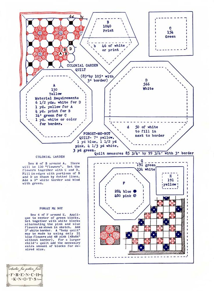 Quilting templates (@ http://www.french-knots.com) #quilt #template