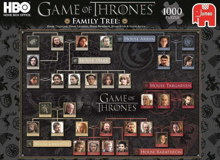 Looking for Game Of Thrones Jigsaw Puzzles you'll love all these awesome jigsaw puzzles! Check out the MUST HAVE Game Of Thrones Jigsaw Puzzles!