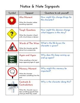 signposts in essay writing Signposts – they're good for travel and for essays when you take a road trip (and let's say your smart phone has died), you have to rely on other things  if not, fix it with some signposts essay writing – it's complicated there is a lot to think about when you write an essay, and signposting is just one more thing to add to.
