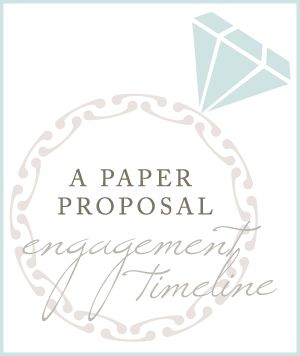 Wedding/engagement timeline!! Seriously helpful!! And a great blog with lots of ideas and tips.. If planning a wedding this is a must view blog!!