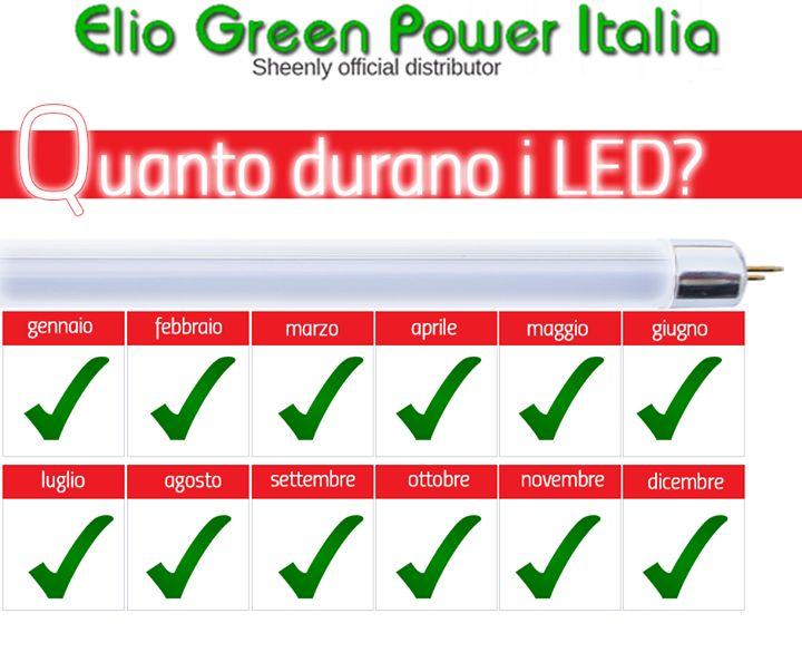 Quanto durano i LED?