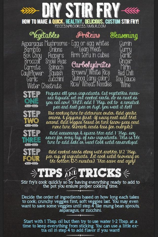 Love this. I'm not a big fan of following recipes, so this is nice to be able to throw things together with a little direction.