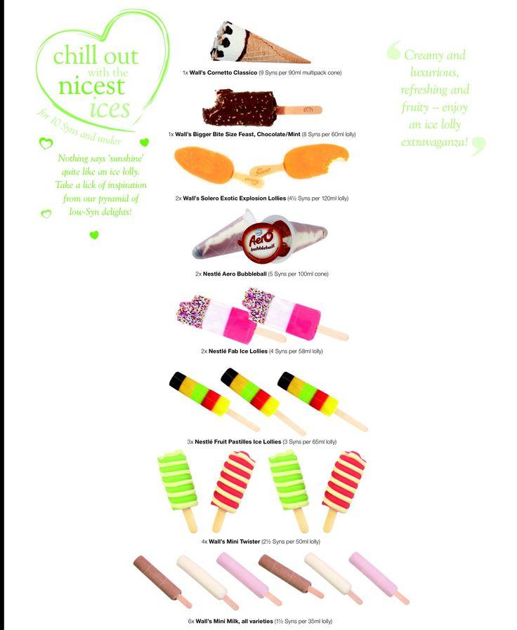 Slimming World ice cream pyramid