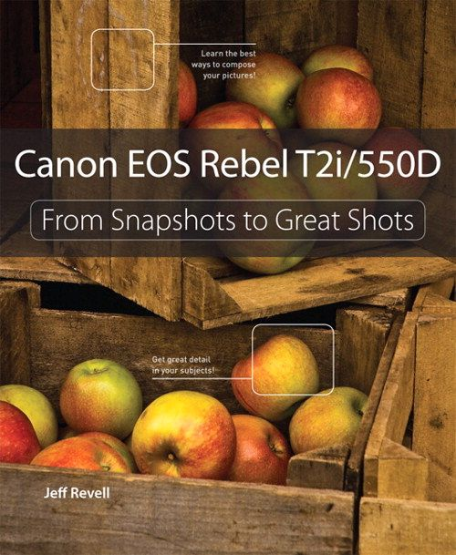 To replace the manual for my Canon Rebel T2i