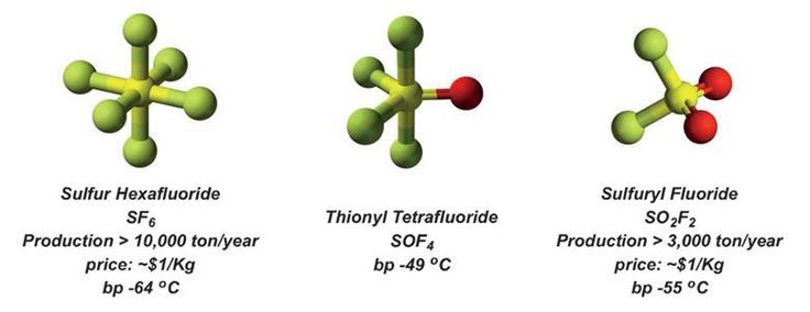 Structure and boiling point of SF6, SOF4 and SO2F2 - Fig 1a This temporary inertness, and subsequent controllable clean reaction, is exactly what constitutes click chemistry. According to Moses, the sulfur (VI) fluoride compounds' stability until exposed to tertiary amines led Sharpless to dub them 'sleeping beauties'.