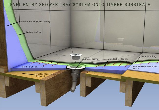 Construction Boards, DIY Underfloor Heating, Insulation Boards | Marmox New Zealand - Tiled Shower Tray System on Timber