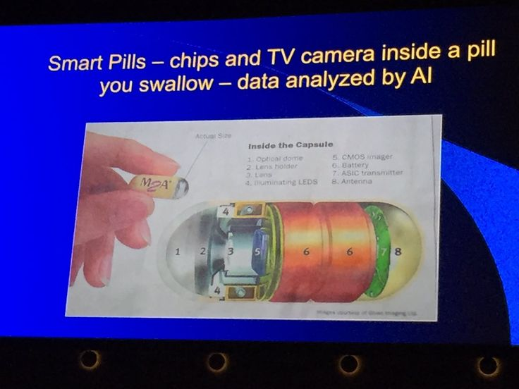 Rayna Freedman @rlfreedm  The smart pill Intel inside! The replacement of colonoscopy #ISTE2016 @michiokaku