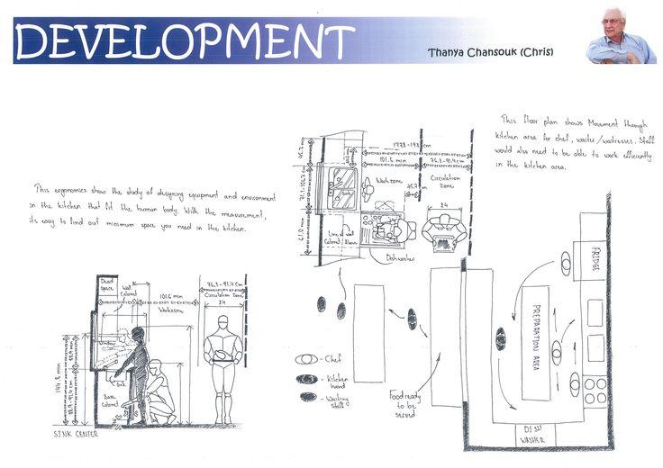 Ergonomic Drawing (Development)