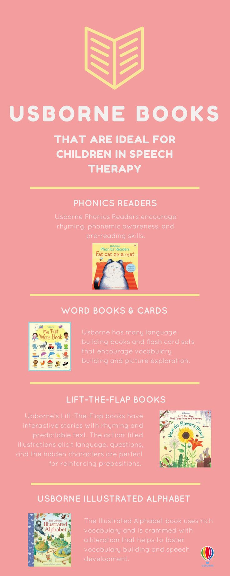 books to help with speech problems Speech pathology helps a child with articulation to ensure they are able to   how can you tell if my child has problem with articulation (pronunciation and  talking)  naming items together when completing tasks such as looking at a  book,.