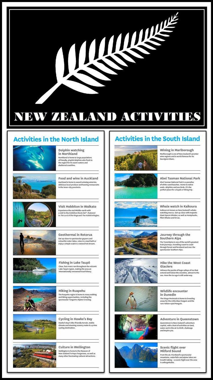 Activities in the New Zealand