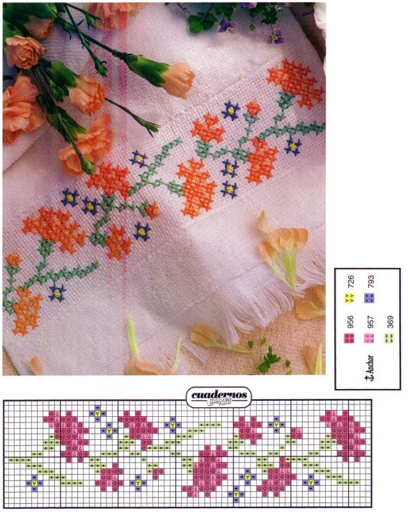 Cross stitch floral border