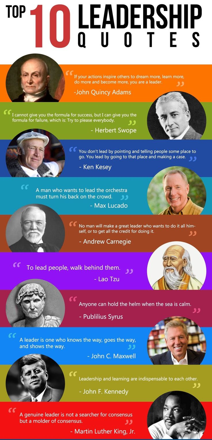 Top 10 Leadership Quotes.