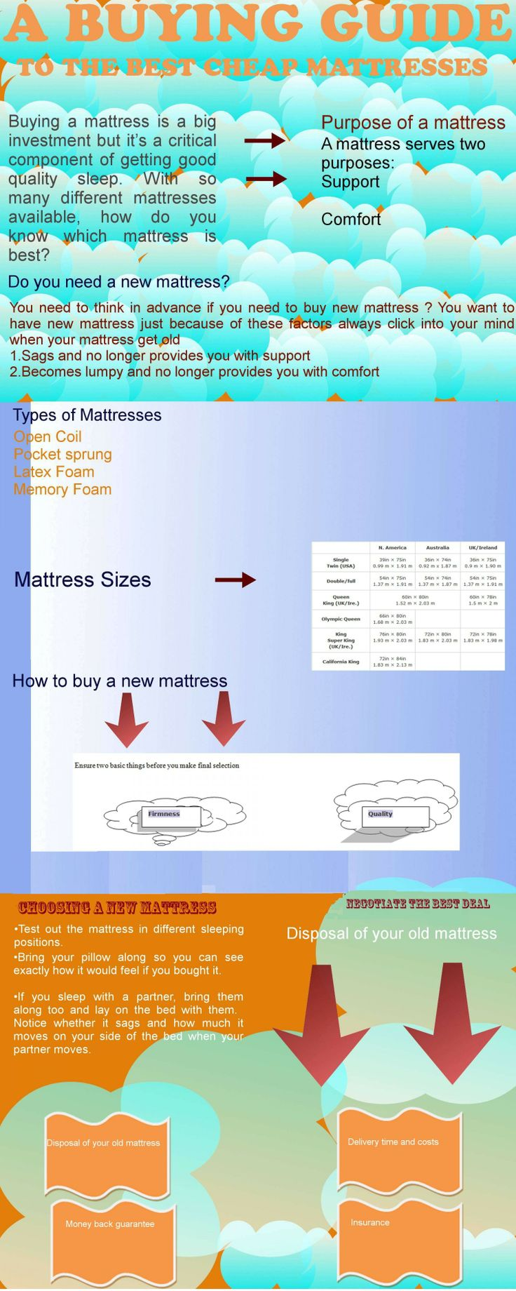 A Ing Guide To Get The Best Mattress Find Exclusive Mattresses At Homearena