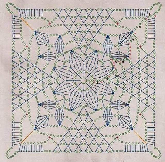 Rustic Lace Square pattern Diagramme du granny Crochet - Mon Trico'côtier