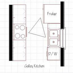 Best 25 Galley Kitchen Layouts Ideas On Pinterest Kitchen