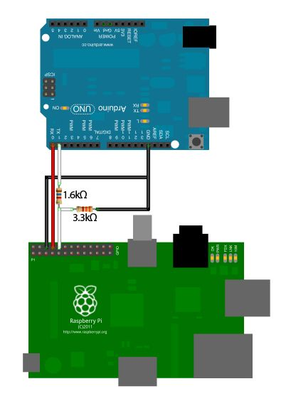 Serial Connection between Rasperry Pi and Arduino