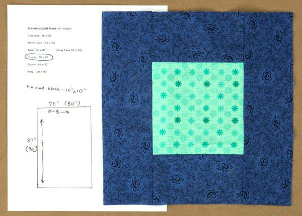 Video tutorial: Calculate fabric for any size quilt top – Quilting