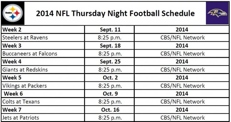 Printable Thursday Night NFL Schedule for 2014