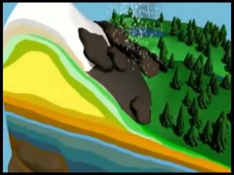 La Increible Historia del Ciclo del Agua - YouTube
