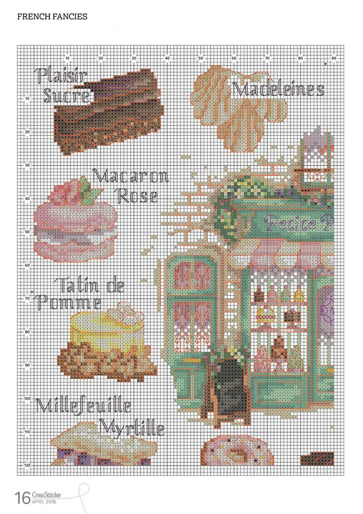 French Fancies From Cross Stitcher N°303 April 2016 3 of 6