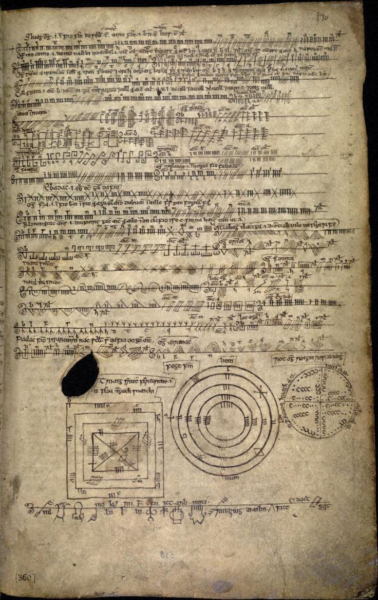"Ever wanted to know how Irish people wrote before they adopted the Roman Alphabet? This is the 'Ogham Alphabet' and its how the pre-Irish used to write. This book, the ""Book of Ballymote"", dates to at least 1st Century BC."