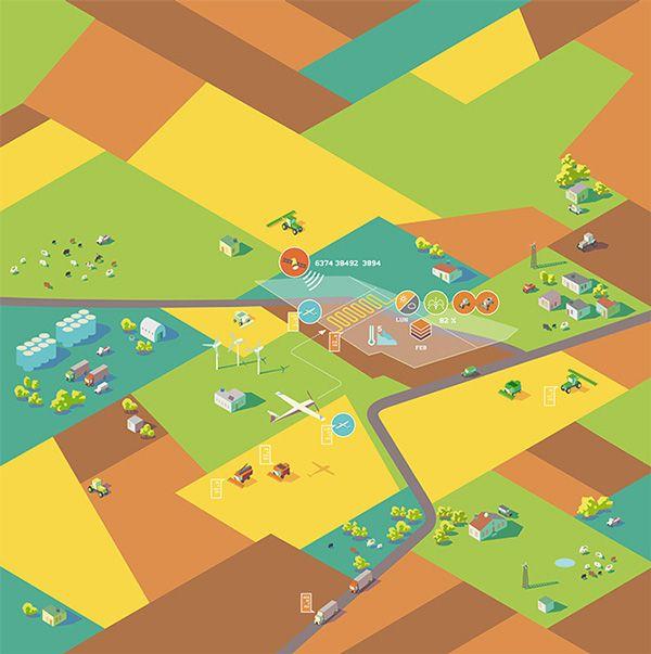 Manual de agricultura de precisión on Behance