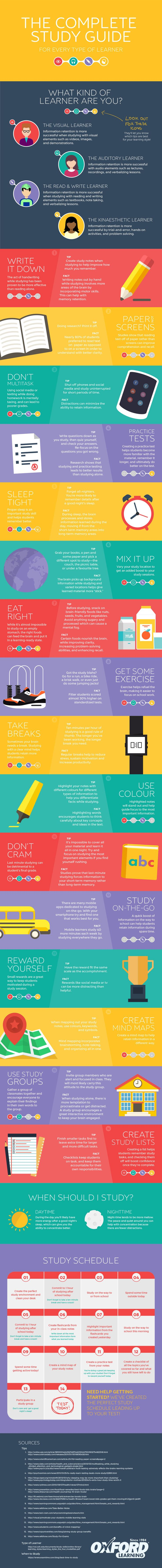 31 Best Actuarial Science Images On Pinterest Studying Colleges Power Integrations 39s Electrical Engineering Blog Eeweb Community The Complete Study Guide For Every Type Of Learner Infographic