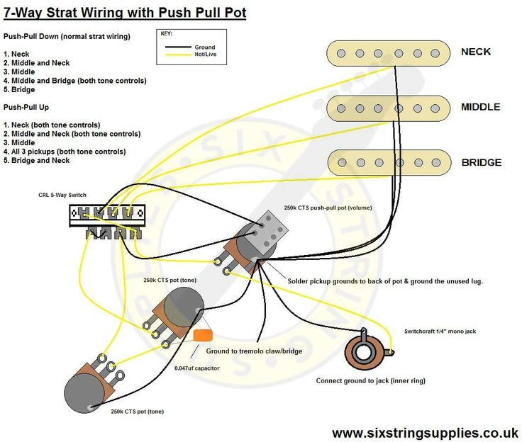 7 way strat wiring diagram using a push pull switch | Guitar build , set up and maintain