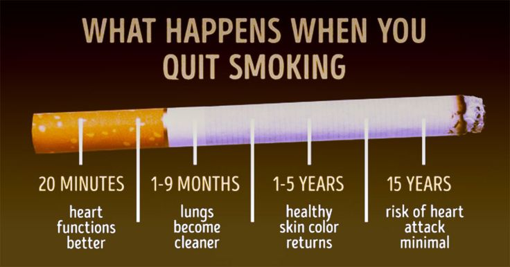 Everyone knows smoking isn't good for you. Even smokers. But for those that are addicted, the side effects of years of smoking can be reversed once the user quits smoking cigarettes. Here are the stages of health improvements most smokers experience once they abstain from the habit.