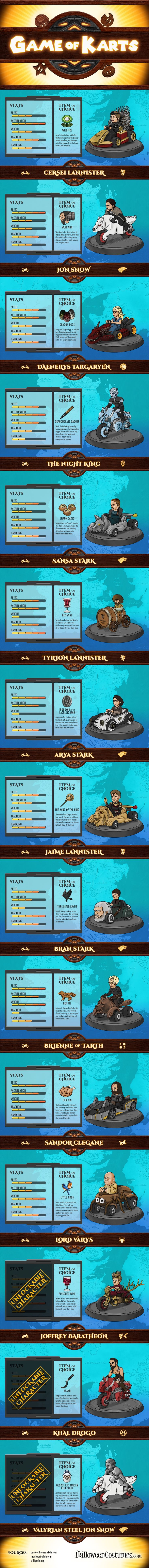 'Game Of Thrones' Characters Get A 'Mario Kart' Makeover – The Roosevelts