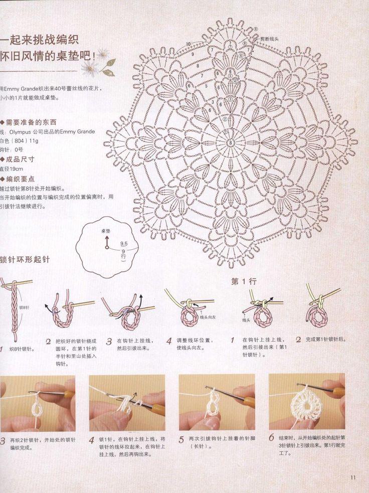 ISSUU - Elegant crochet lace de vlinderieke