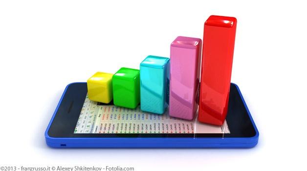 Previsioni imbarazzanti: uno sguardo all'ottimizzazione di tablet e dispositivi mobili